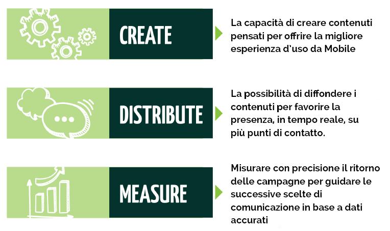 3-pilastri-comunicazione-mobile