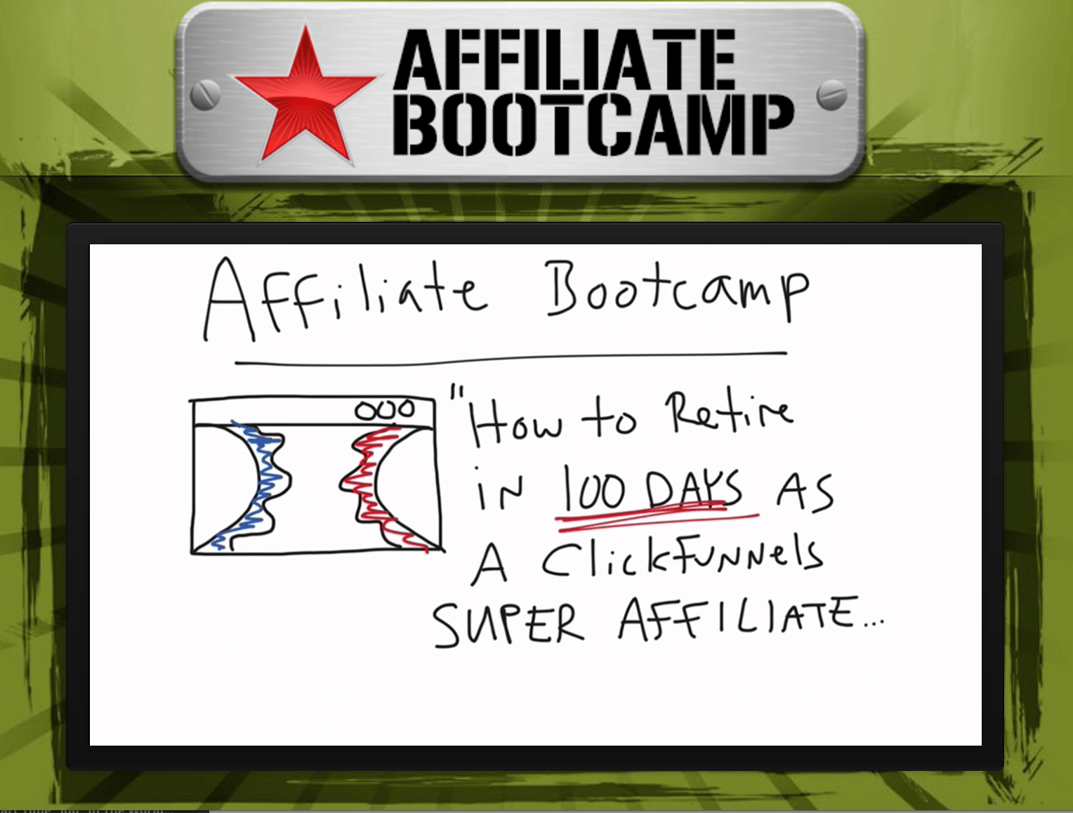 ClckFunnels 100 Day Affiliate Bootcamp