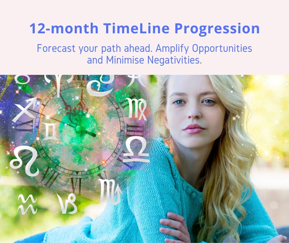 timeline consultation with insideclover astrology; predictive astrology; forecasting astrology; personal forecasting astrology consultation
